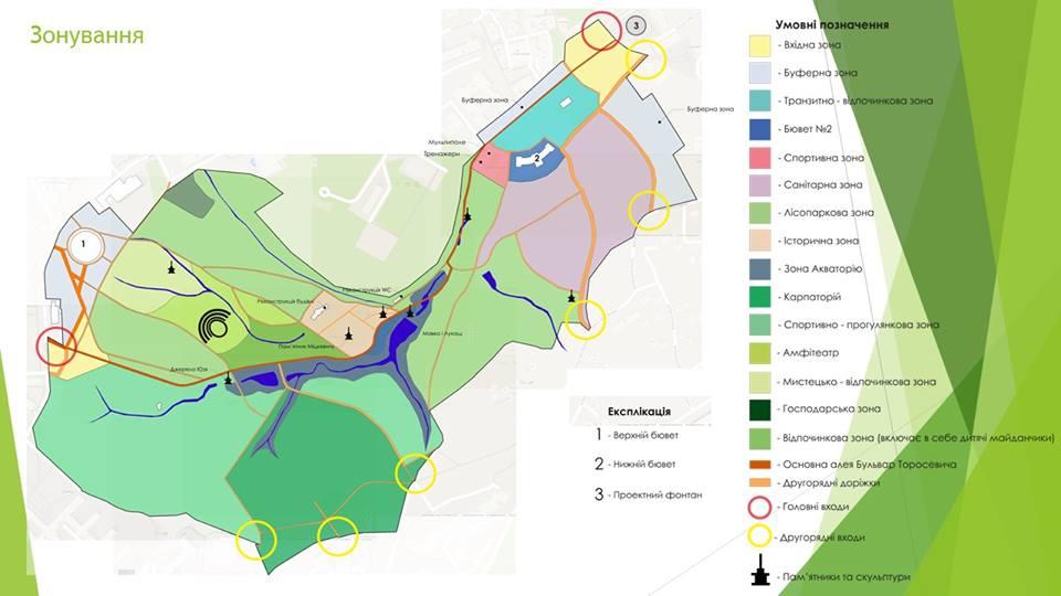 Важлива думка трускавчан щодо проектів  осучаснення парку
